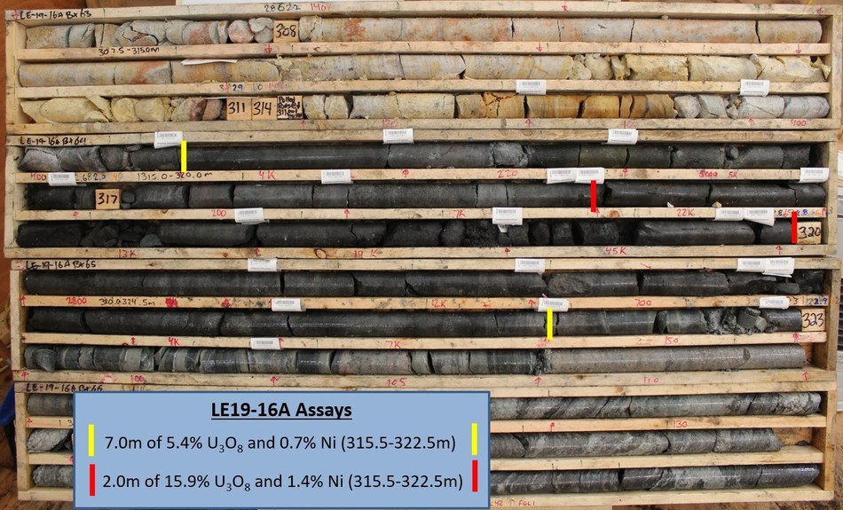 Figure 4 –LE19-16A Core Photo Annotated with Assay Results (CNW Group/IsoEnergy Ltd.)