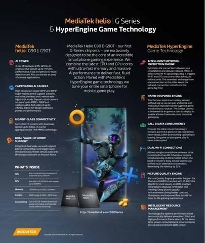 Helio G90 Series Infographic