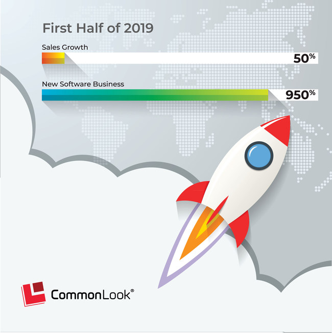 CommonLook's Results for the First Half of 2019