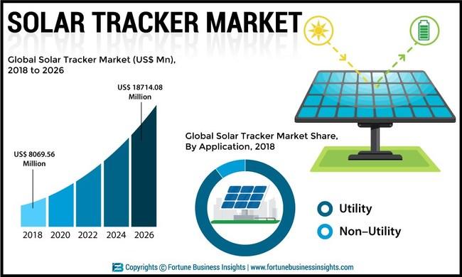 Solar_Tracker_Market
