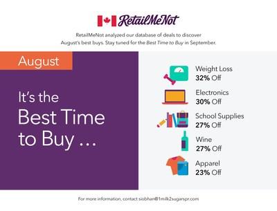 RetailMeNot's Best Things to Buy in August