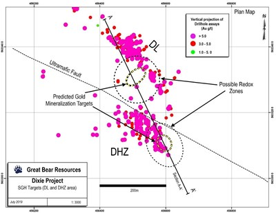 Figure 1: Successful SGH orientation soil/till survey results showing predicted bedrock gold targets below the Hinge and Dixie Limb Zones. (CNW Group/Great Bear Resources Ltd.)