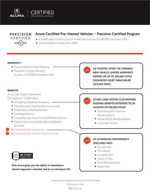 Acura Certified Pre Owned >> Acura Enhances Certified Pre Owned Vehicle Program With