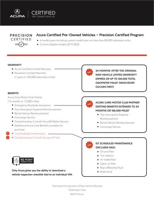 Acura Enhances Certified Pre-Owned Vehicle Program with Extended Limited Warranty and New Benefits
