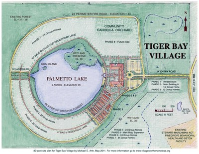 Proposed Tiger Bay Village - Holistic, Transformational Campus of Services