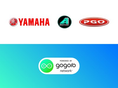 Gogoro announces Yamaha, AEON Motor and PGO as founding members of its 'Powered by Gogoro network' program.