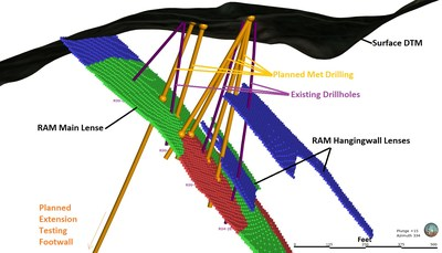 Figure 2 - Metallurgical Testwork Drilling Programme - The diagram below shows the pierce point locations of the metallurgical testwork drilling programme, looking from below surface northwards onto the main Ram lense. (CNW Group/Jervois Mining Limited)