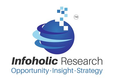 Infoholic Research Logo