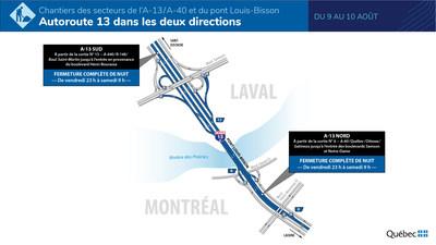 Autoroute 13 dans les deux directions (Groupe CNW/Ministère des Transports)