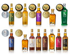 Kavalan Scoops 'Gold Outstanding' and 4 'Golds' in Tougher IWSC