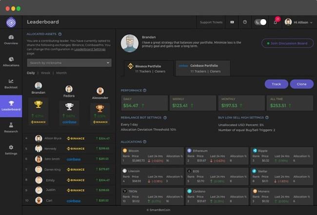 SmartBotCoin Social Leaderboard