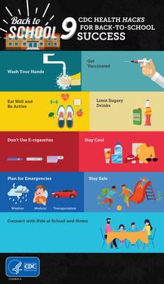 Nueve consejos de salud de los CDC para que la vuelta a clases sea todo un éxito (PRNewsfoto/Centers for Disease Control...)
