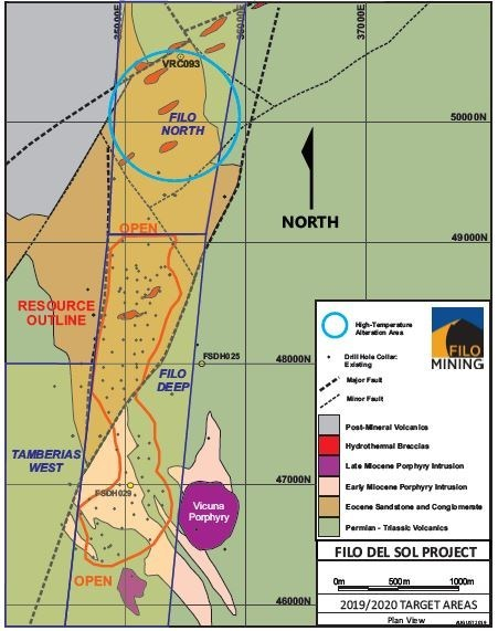 2019/2020 Target Zones (CNW Group/Filo Mining Corp.)