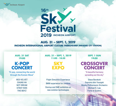 "Incheon Airport hosts, the ""2019 Incheon Airport Sky Festival,"" worlds only comprehensive cultural festival held at an airport"
