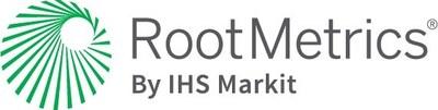 RootMetrics by IHS Markit Logo
