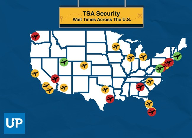 The Best and Worst Security Wait Times at Major U.S. Airports.