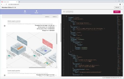 Record and visualize your plan and design of cloud computing usage