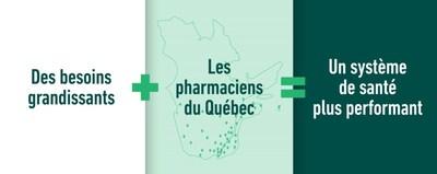 En première ligne de soins, les pharmaciens font partie de l'équation (Groupe CNW/Association québécoise des pharmaciens propriétaires)