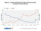 Cobalt 27 Files Management Information Circular Seeking Approval for Proposed Acquisition by Pala Investments for C$5.75 per Cobalt 27 Share and Creation of Nickel 28