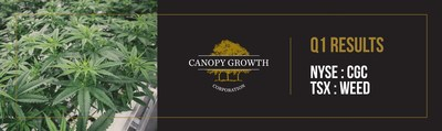 Canopy Growth impulsa sus ingresos con un aumento del 94% en las ventas de cannabis seco con fines recreativos en el primer trimestre del ejercicio 2020 (CNW Group/Canopy Growth Corporation)