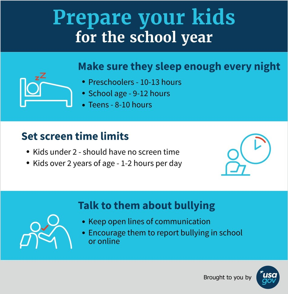 Prepare your kids for the school year infographic. Brought to you by USAGov.