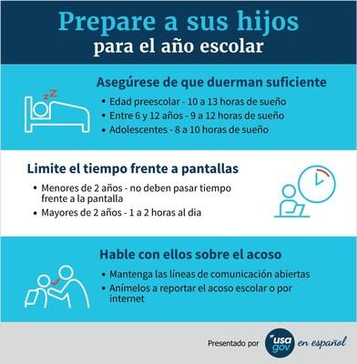 Prepare a sus hijos para el año escolar. Presentado por USAGov En Español.