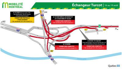 Fermeture échangeur Turcot, fin de semaine du 16 août (Groupe CNW/Ministère des Transports)