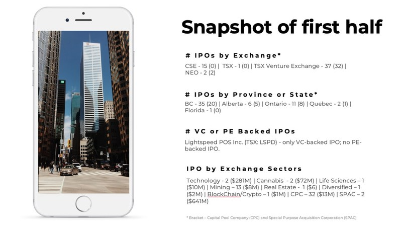 First Half IPO Snapshot (CNW Group/CPE Media Inc.)