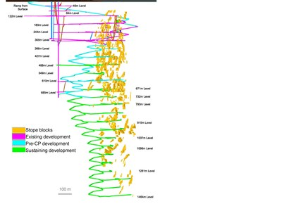 Diagram 2: Diagram of New PEA Conceptual LOM development – Looking north (CNW Group/Rubicon Minerals Corporation)