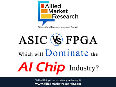 Artificial Intelligence (AI) Chip Market Worth $91 18