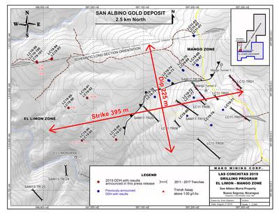 Las Conchitas 2019 Drilling Program El Limon - Mango Zone (CNW Group/Mako Mining Corp.)