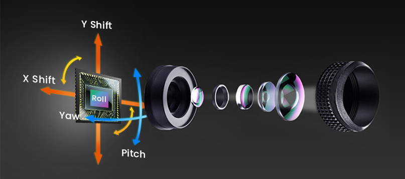 Sensors will feature added stabilization control to the rotation of the sensor, achieving optimal stabilization with 5 axes.