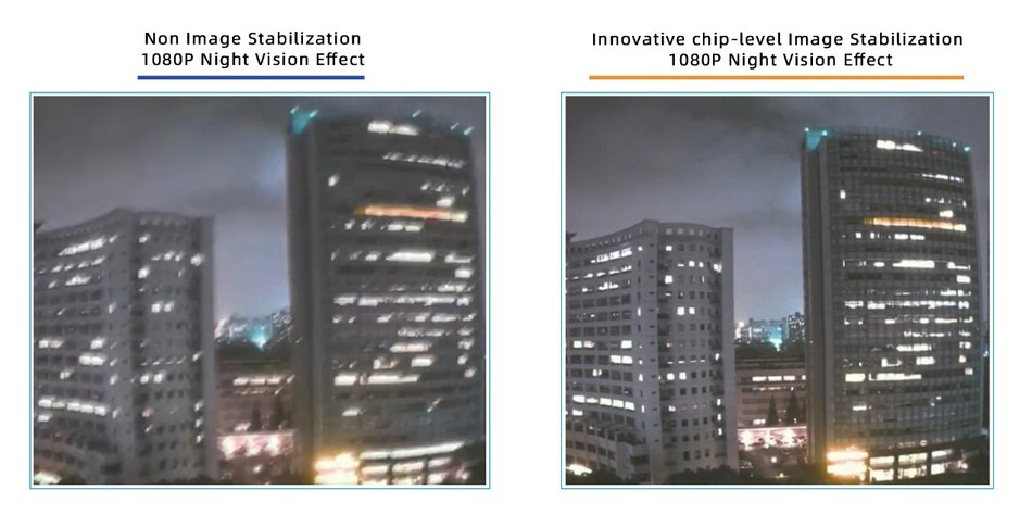 Night Vision Effect with chip-level Image Stabilization