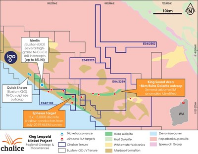 Figure 1 King Leopold Nickel Project tenure, nickel occurrences, targets and regional geology (CNW Group/Chalice Gold Mines Limited)