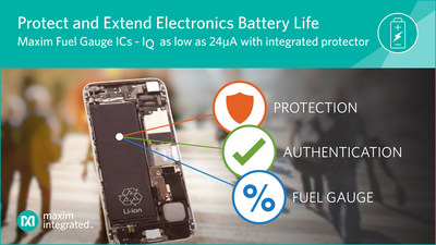 Protect and extend electronics battery life with Maxim's newest fuel gauge ICs that provide the best accuracy and lowest IQ with the most advanced protector in the industry.