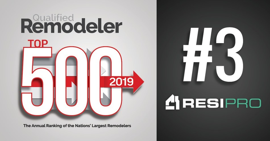 ResiPro is ranked No. 3 on the 2019 Qualified Remodeler Top 500 List for the largest remodeling firms in the U.S., jumping up from last year's rank at No. 12.