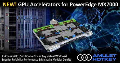 Groundbreaking GPU Acceleration Solution for Dell EMC PowerEdge MX Unveiled at VMworld 2019. The CoreModule, a core expansion module, fits within the PowerEdge MX7000 chassis to maintain the efficiency and density benefits of the modular architecture. The solution combines the scalability of the PowerEdge MX with powerful NVIDIA Tesla GPUs and VMware virtualization for graphics-intensive compute acceleration needed for virtual desktop, machine learning and advanced cyber-security environments. (CNW Group/Amulet Hotkey Ltd.)