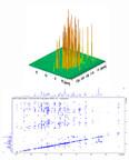 Bruker Announces World's First 1.2 GHz High-Resolution Protein NMR Data