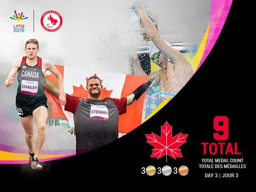 Le Canada a ajouté trois autres médailles à sa récolte des Jeux parapanaméricains de Lima 2019 dimanche (Groupe CNW/Canadian Paralympic Committee (Sponsorships))