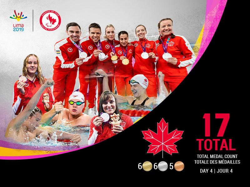 Canada won eight medals on Monday to bring its total at the Lima 2019 Parapan Am Games to 17. PHOTO: Canadian Paralympic Committee (CNW Group/Canadian Paralympic Committee (Sponsorships))