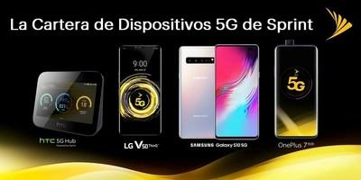 Los primeros dispositivos con 5G de Sprint