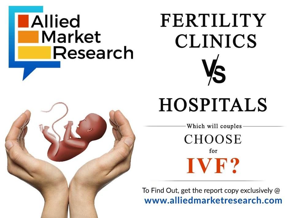 IVF_Services_Market