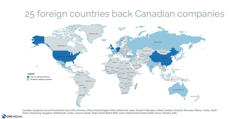 Canadian companies secured VC funding from 25 countries or overseas territories (CNW Group/CPE Media Inc.)