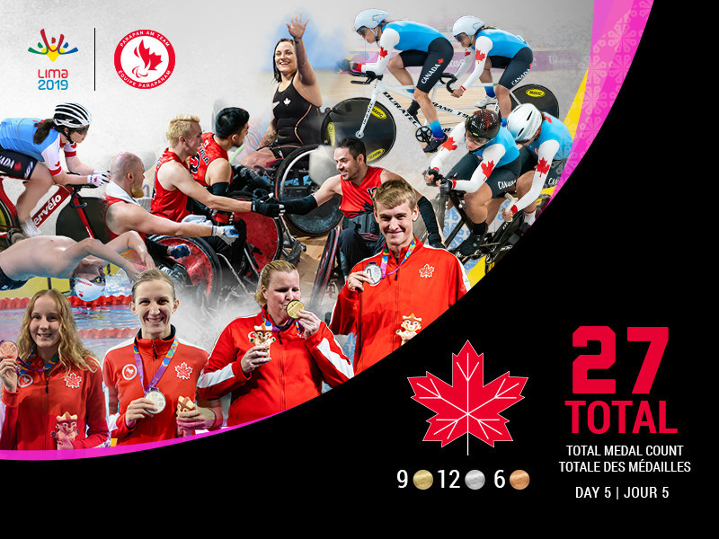 Canada has now won 27 medals through five days of competition at the Lima 2019 Parapan Am Games (CNW Group/Canadian Paralympic Committee (Sponsorships))
