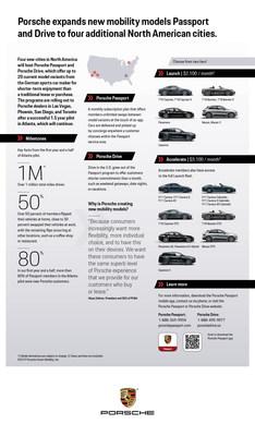 Porsche Passport and Drive (PRNewsfoto/Porsche Cars North America, Inc.)