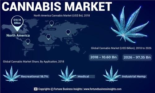 Cannabis_Market