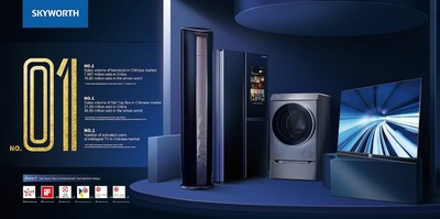 Skyworth's smart electrical product line