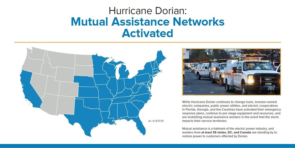 ESCC: Hurricane Dorian: Electric Power Industry Closely