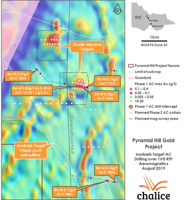 Figure 3 Ironbark Target AC drilling over 1VD RTP aeromagnetics (CNW Group/Chalice Gold Mines Limited)