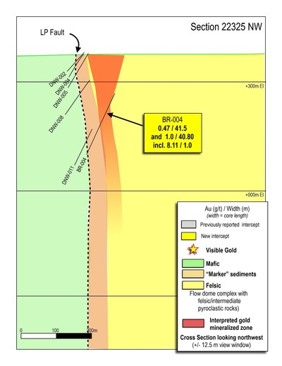 Figure 7: Cross section 22325 through the Bear-Rimini Discovery Zone.  Drill hole BR-004 intersected three shallow gold zones. (CNW Group/Great Bear Resources Ltd.)